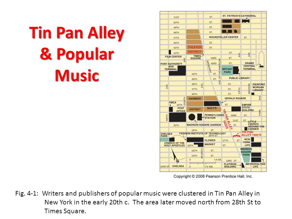 Tin Pan Alley & Popular Music