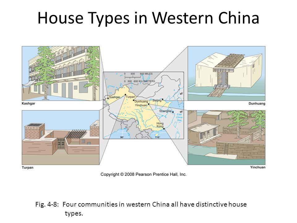 House Types in Western China