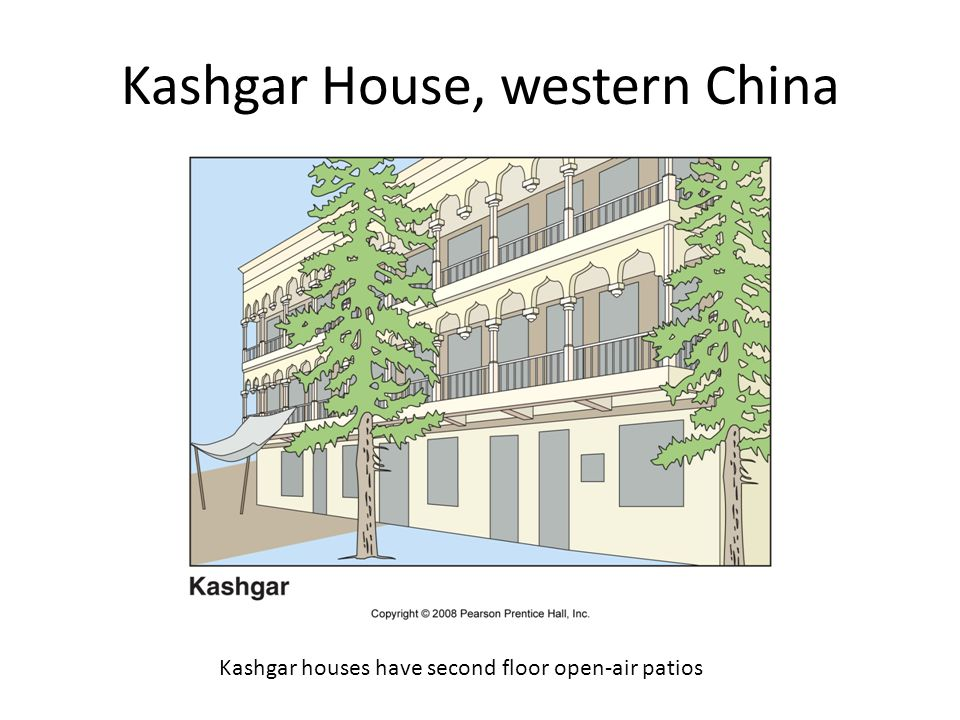 Kashgar House, western China