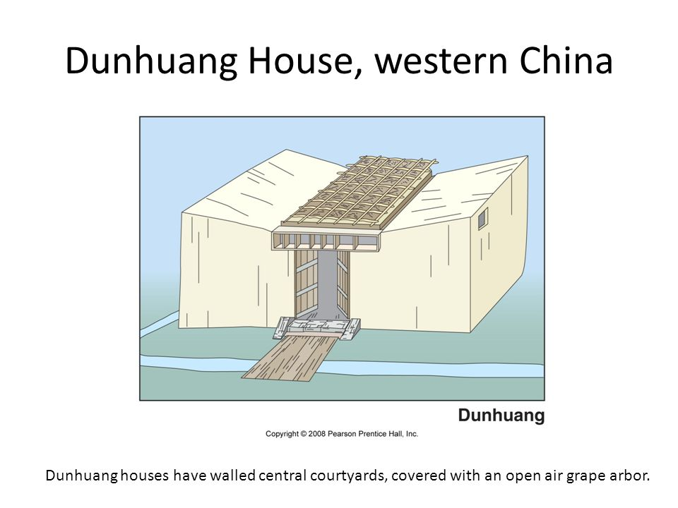 Dunhuang House, western China