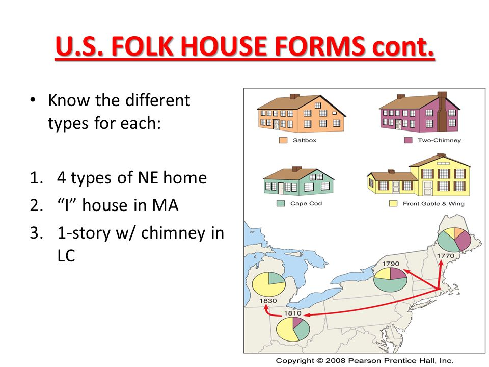 U.S. FOLK HOUSE FORMS cont.