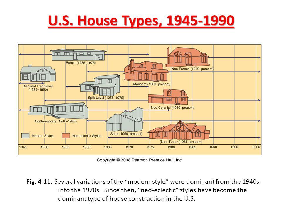 U.S. House Types, 1945-1990