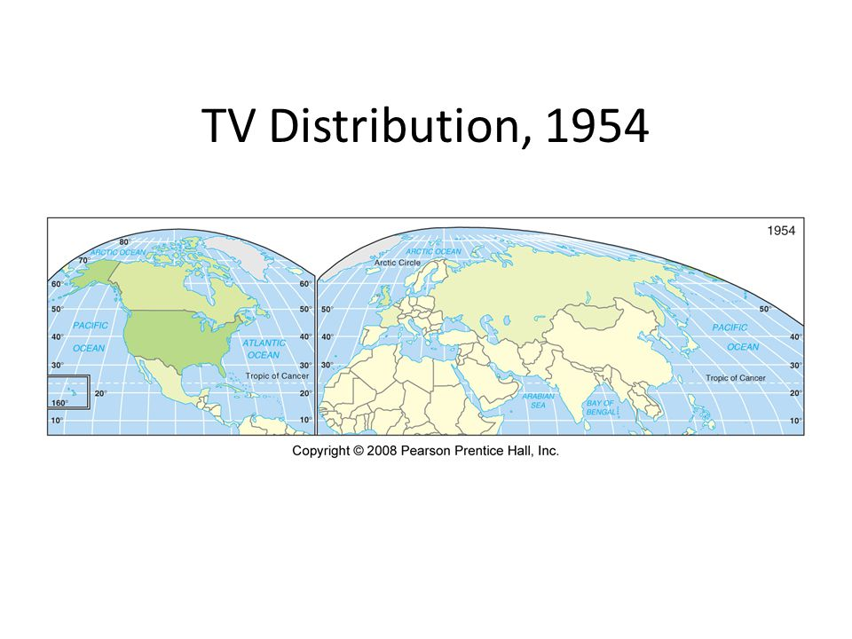 TV Distribution, 1954