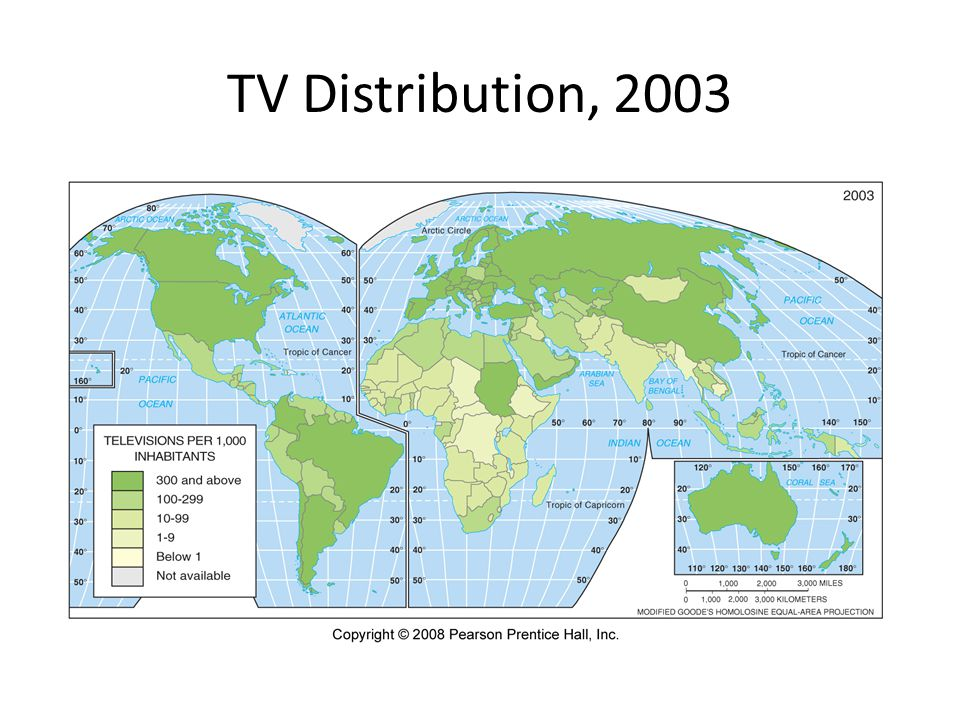 TV Distribution, 2003