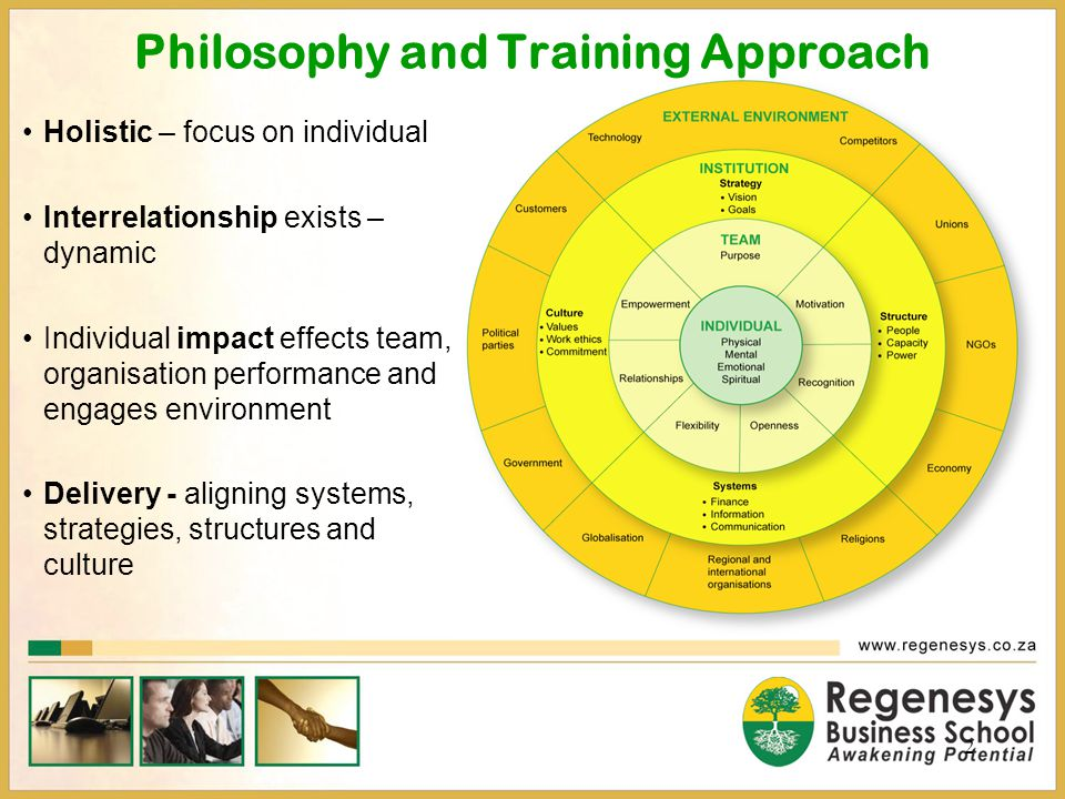 Philosophy and Training Approach
