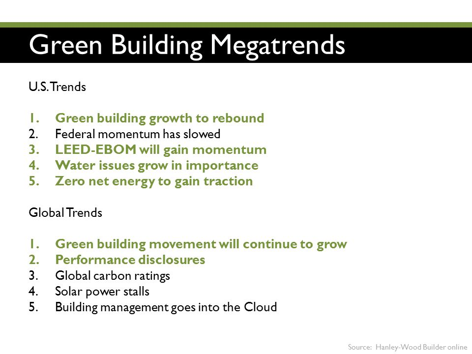 Green Building Megatrends