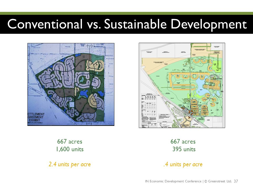 Conventional vs. Sustainable Development