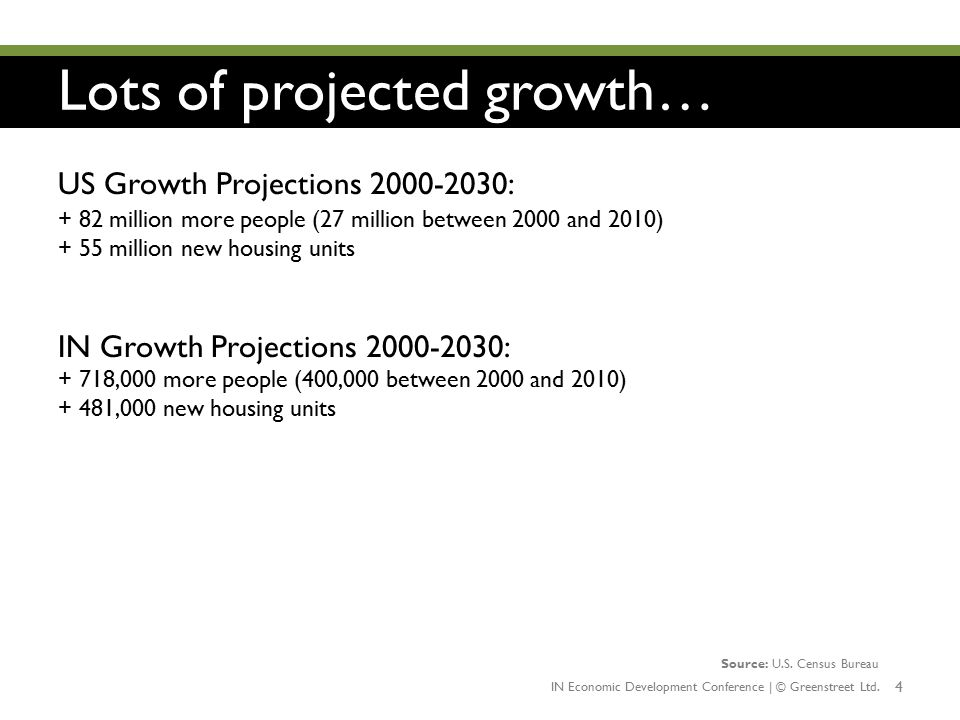 Lots of projected growth…