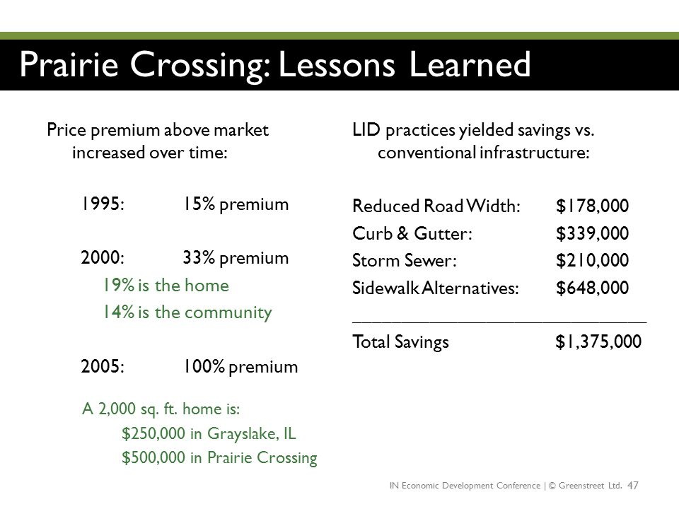Prairie Crossing: Lessons Learned