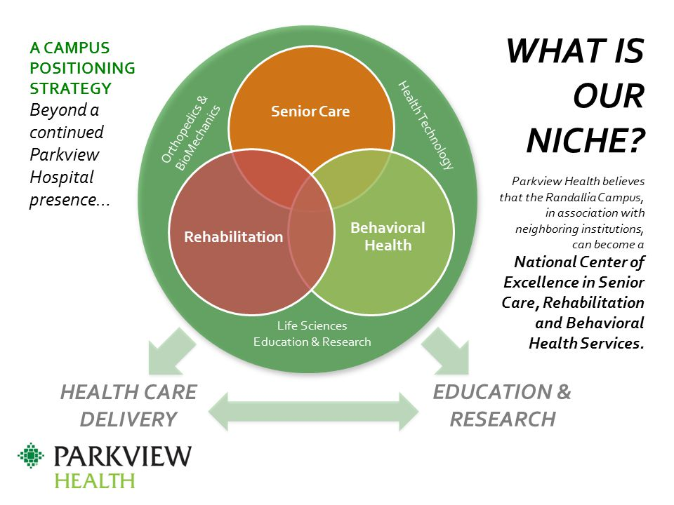 WHAT IS OUR NICHE HEALTH CARE Delivery EDUCATION & RESEARCH continued