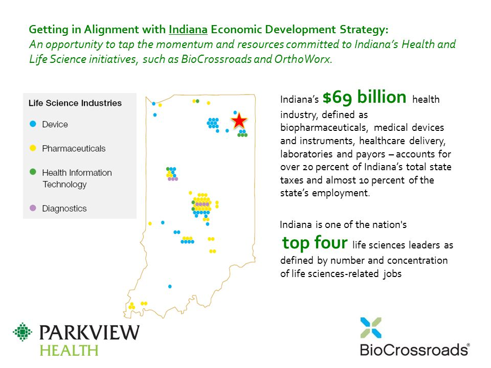 Getting in Alignment with Indiana Economic Development Strategy: An opportunity to tap the momentum and resources committed to Indiana's Health and Life Science initiatives, such as BioCrossroads and OrthoWorx.