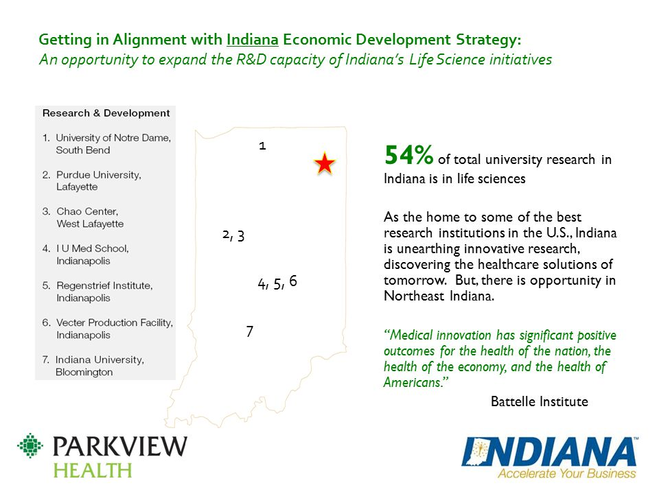 Getting in Alignment with Indiana Economic Development Strategy: An opportunity to expand the R&D capacity of Indiana's Life Science initiatives