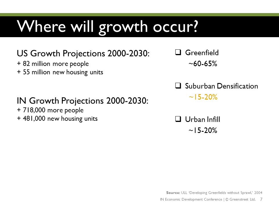 Where will growth occur
