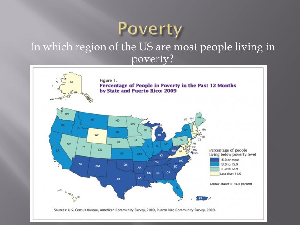In which region of the US are most people living in poverty