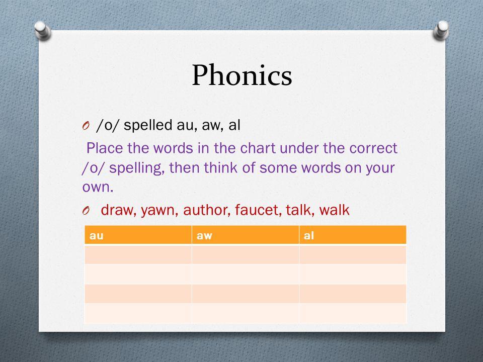 Phonics /o/ spelled au, aw, al