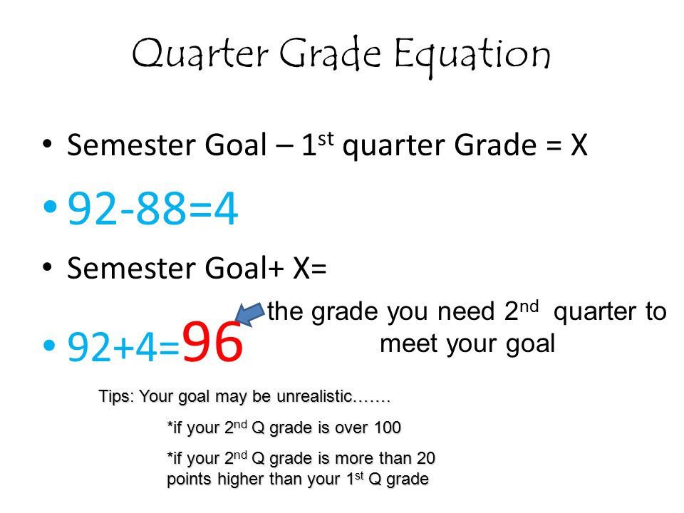 Quarter Grade Equation