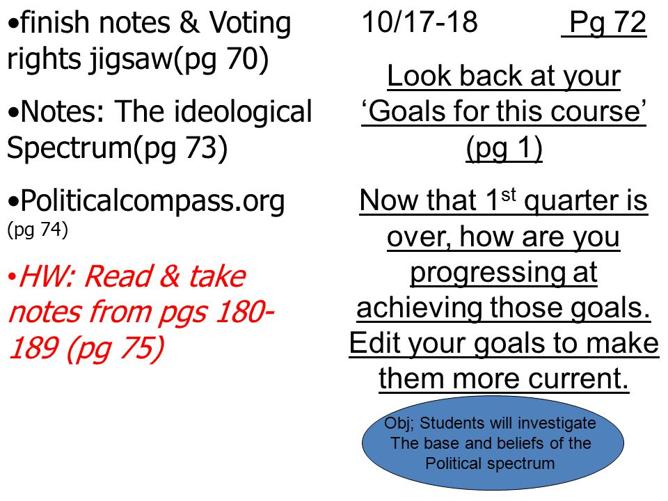 finish notes & Voting rights jigsaw(pg 70)