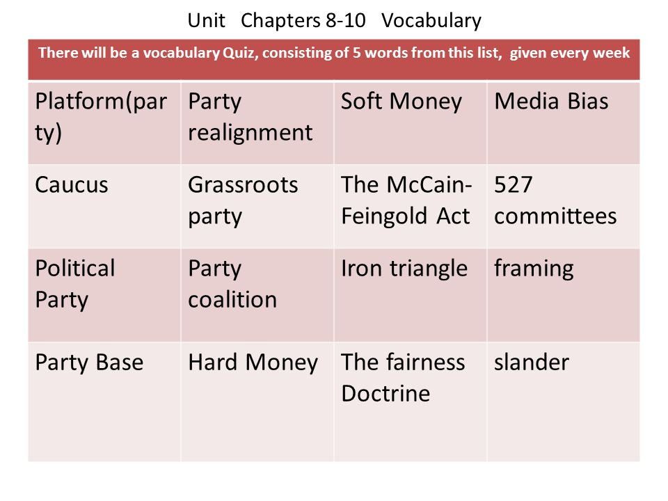 Unit Chapters 8-10 Vocabulary