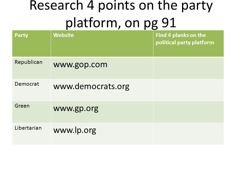 Research 4 points on the party platform, on pg 91 you share.