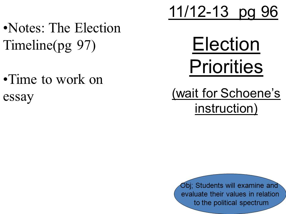 Election Priorities 11/12-13 pg 96 Notes: The Election Timeline(pg 97)