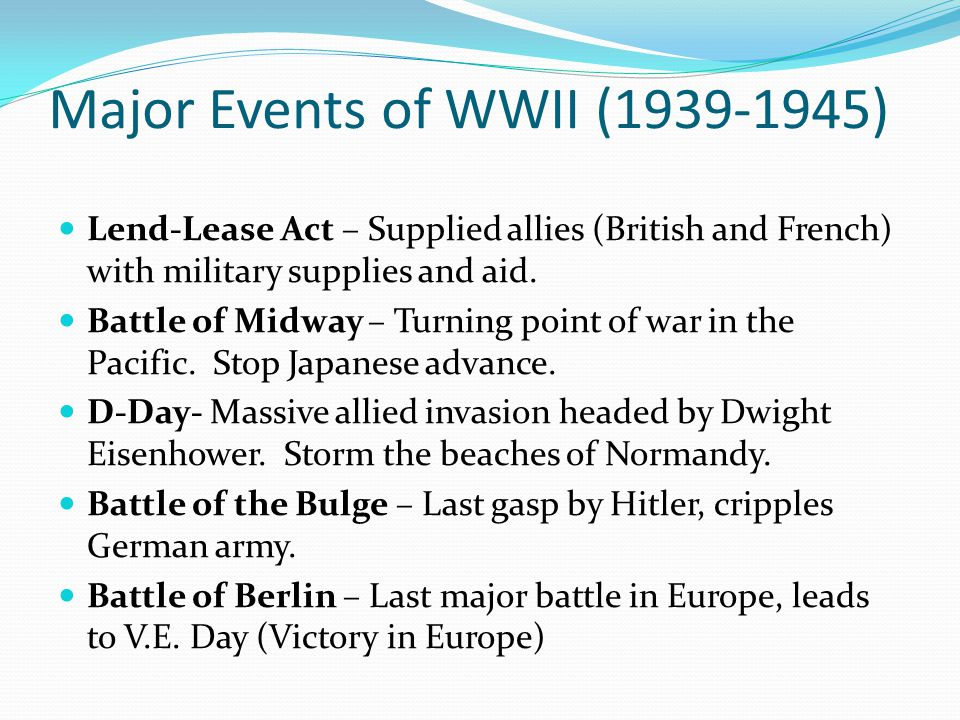 Major Events of WWII (1939-1945)
