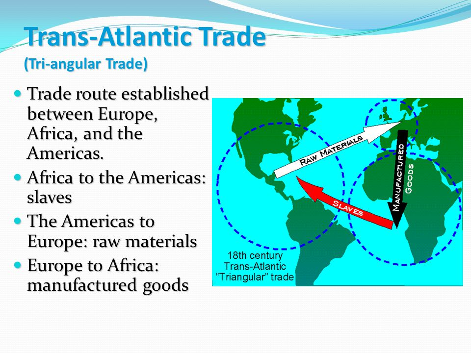 Trans-Atlantic Trade (Tri-angular Trade)