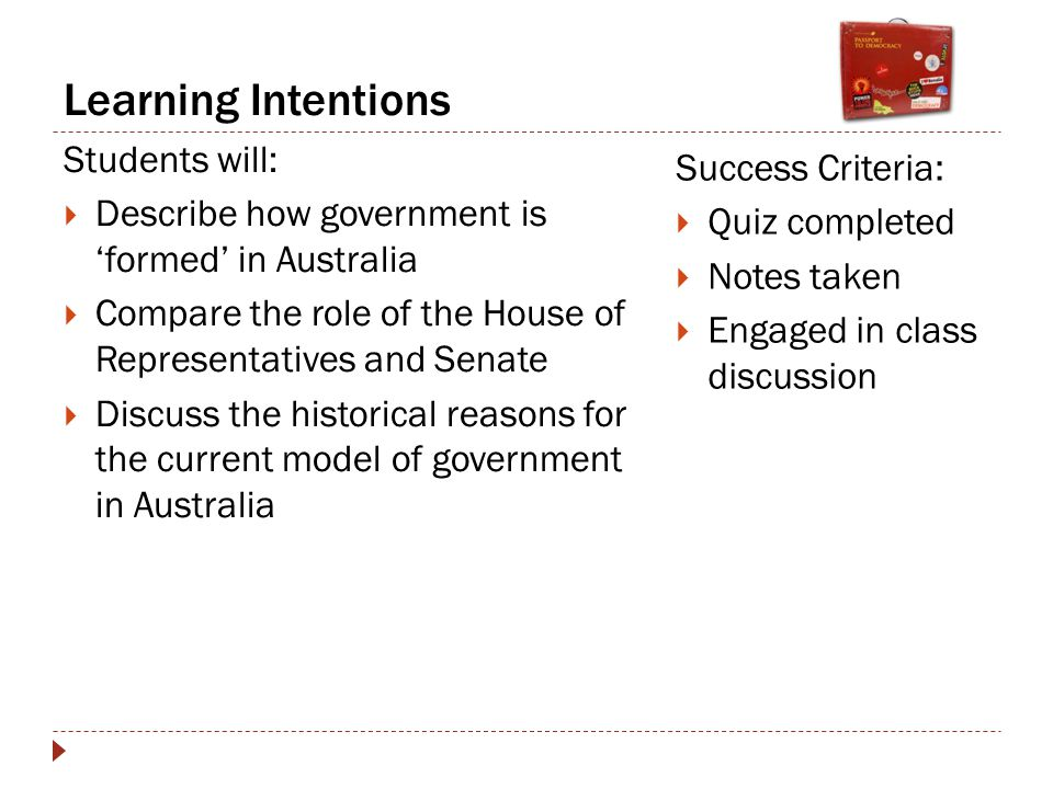 Learning Intentions Students will: Success Criteria: