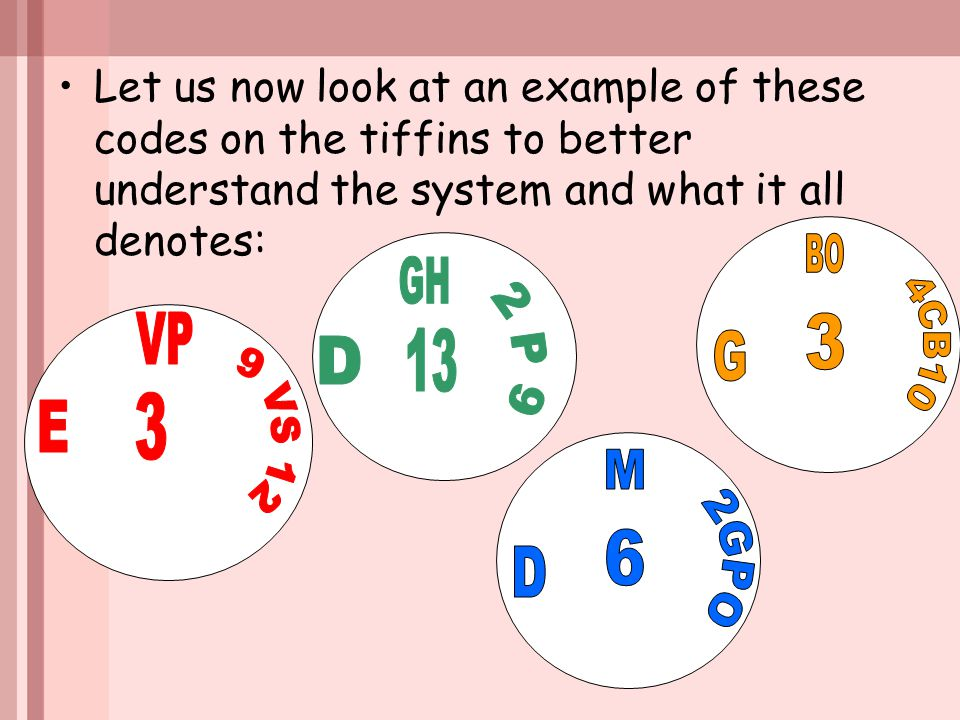Let us now look at an example of these codes on the tiffins to better understand the system and what it all denotes: