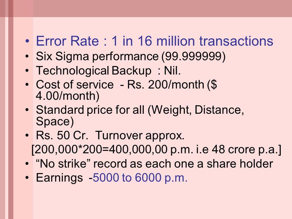 Error Rate : 1 in 16 million transactions