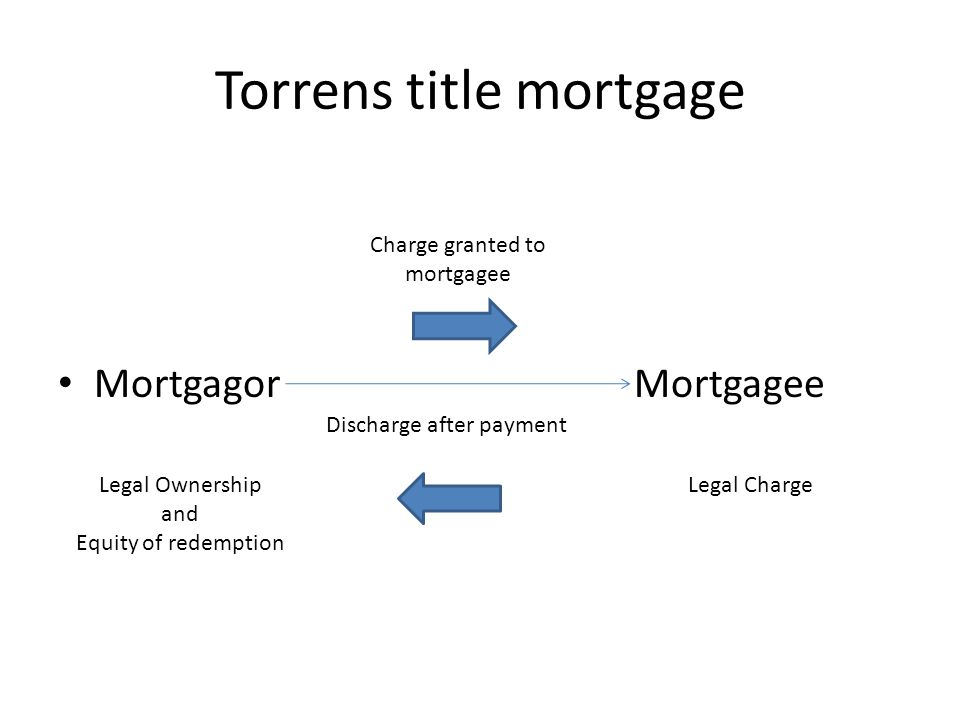Torrens title mortgage