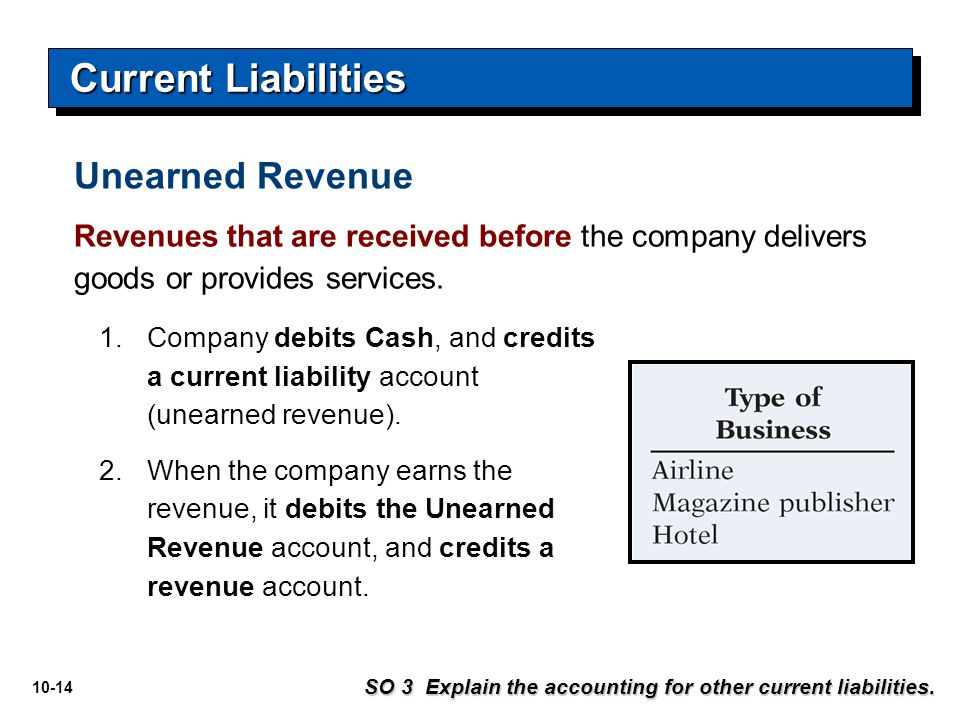 Current Liabilities Unearned Revenue
