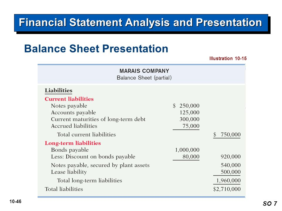 Financial Statement Analysis and Presentation