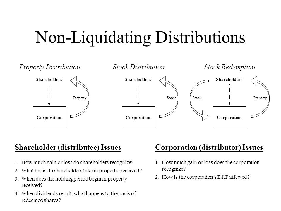 Non liquidating distributions