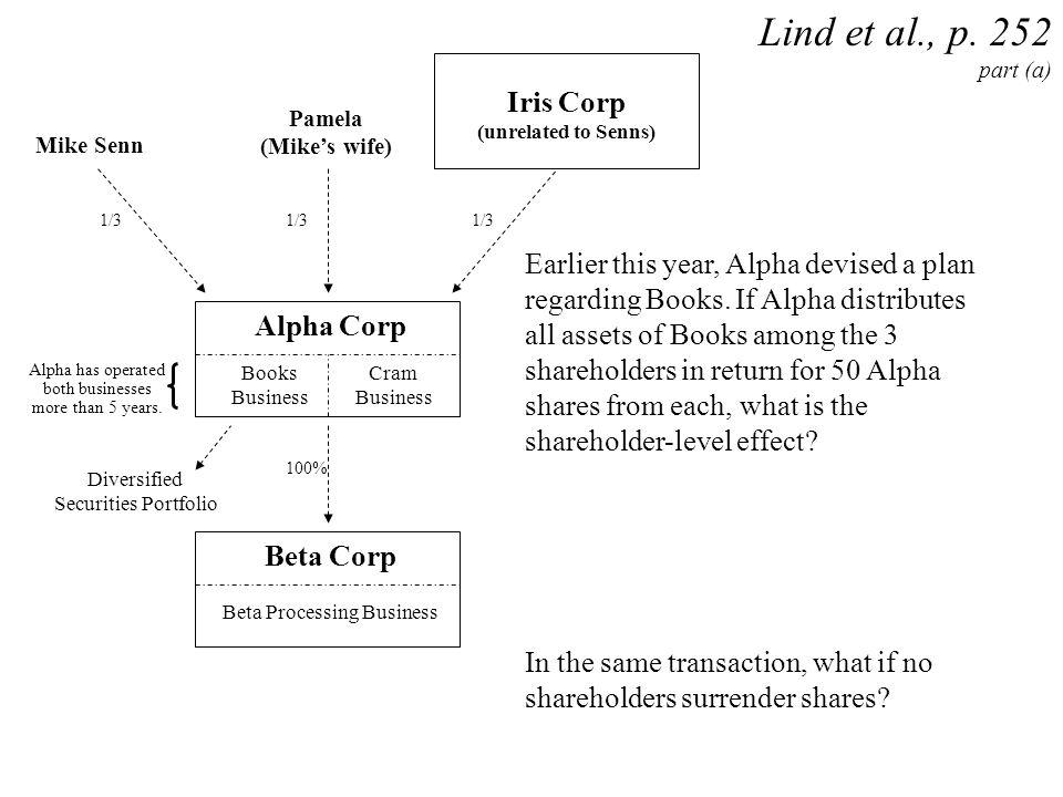 Lind et al., p. 252 part (a) Iris Corp
