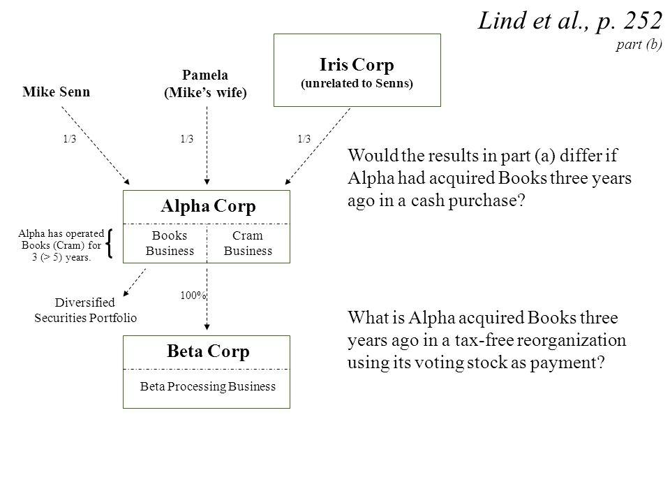 Lind et al., p. 252 part (b) Iris Corp