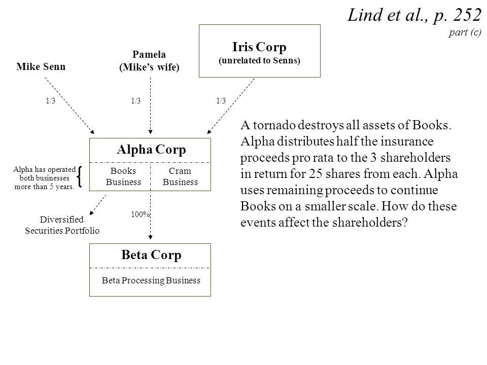 Lind et al., p. 252 part (c) Iris Corp