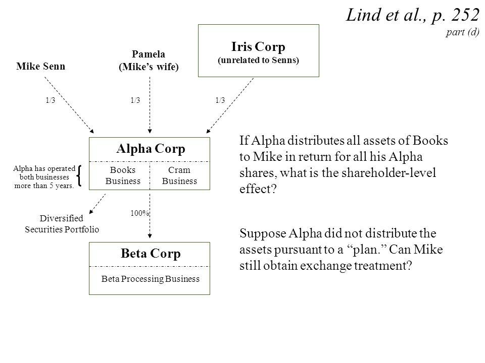 Lind et al., p. 252 part (d) Iris Corp