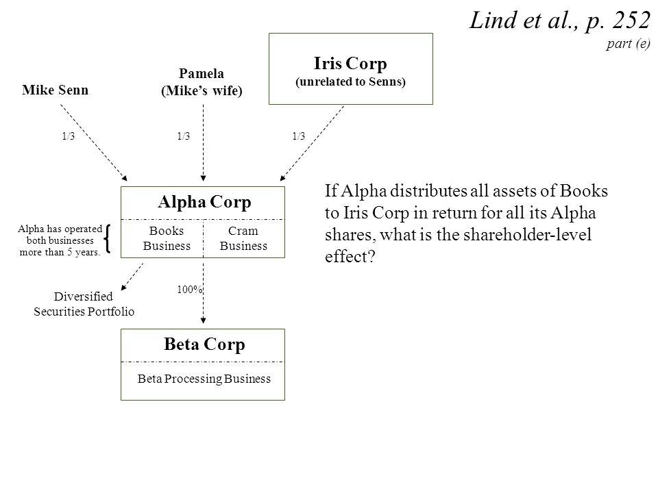 Lind et al., p. 252 part (e) Iris Corp