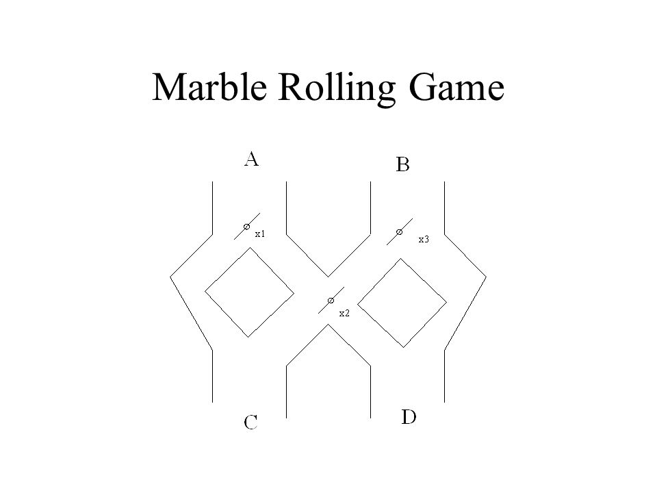 Marble Rolling Game