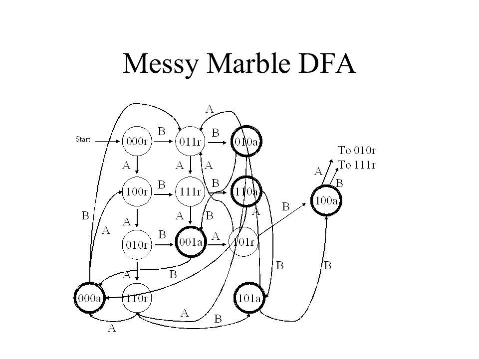 Messy Marble DFA