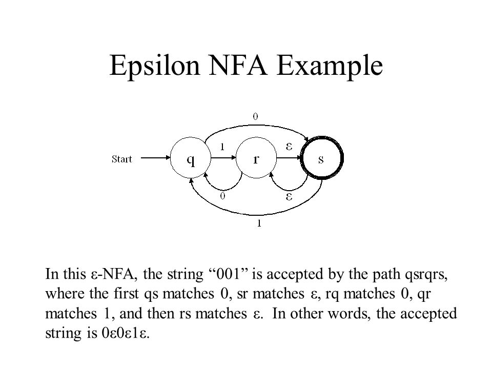 Epsilon NFA Example
