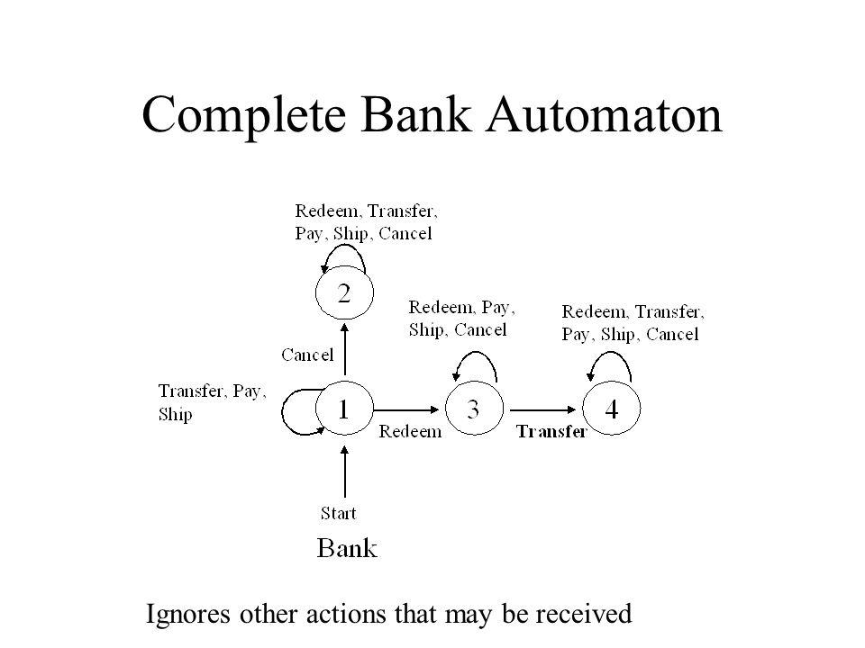 Complete Bank Automaton