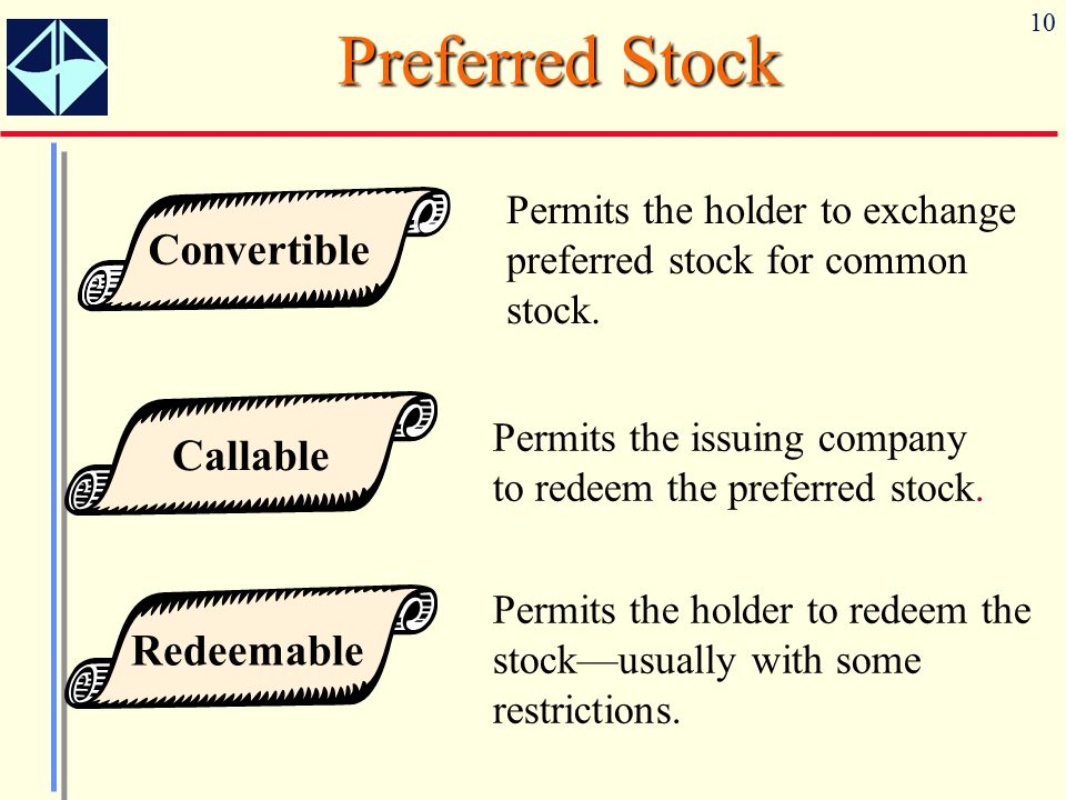 Preferred Stock Convertible Callable Redeemable