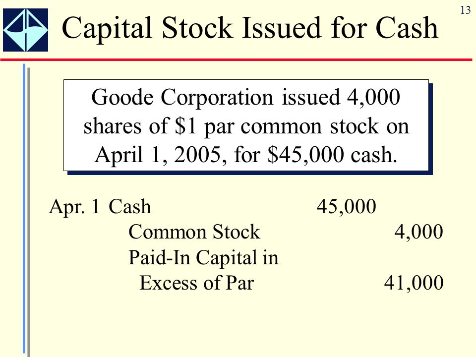 Capital Stock Issued for Cash