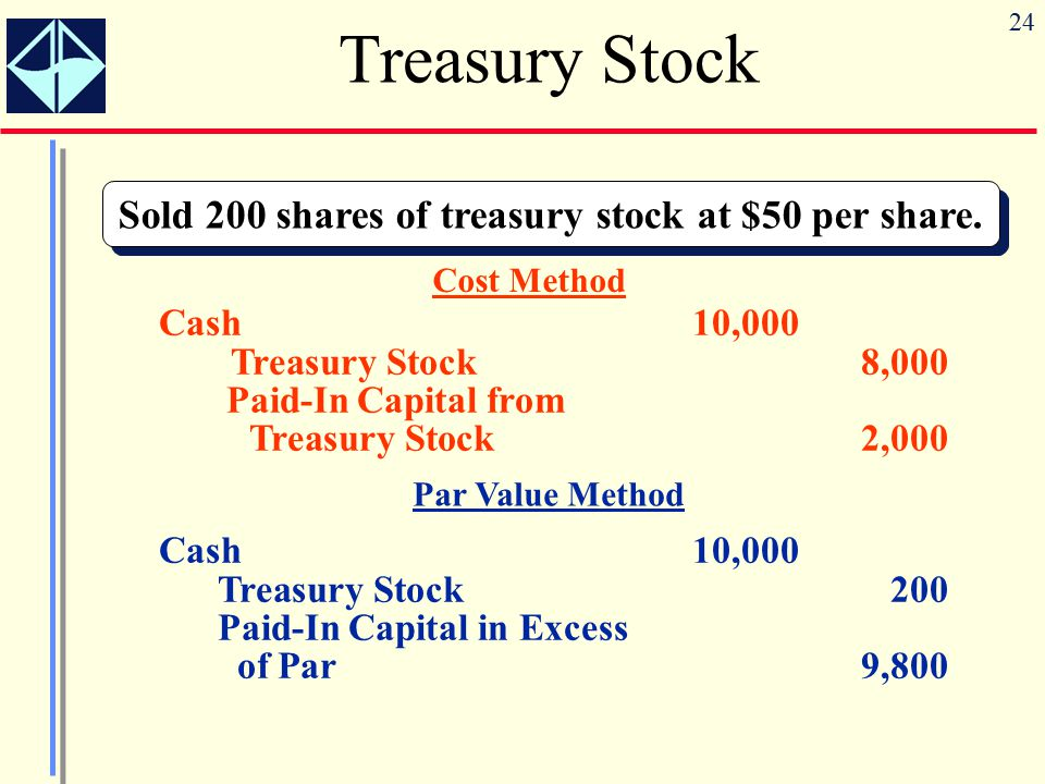 Sold 200 shares of treasury stock at $50 per share.