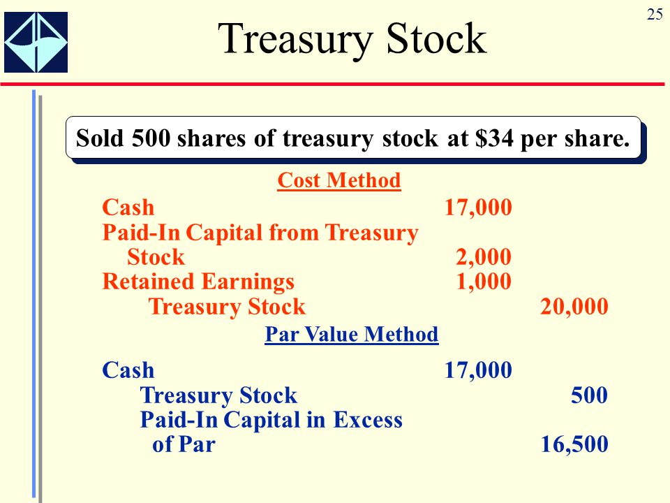 Sold 500 shares of treasury stock at $34 per share.