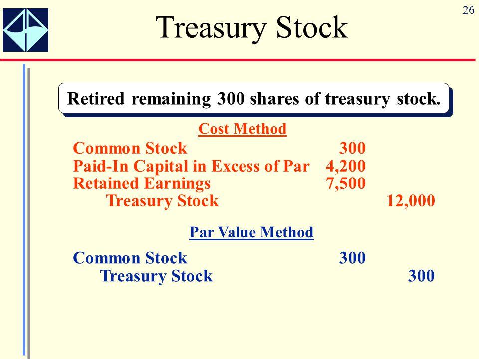 Stock options 12000