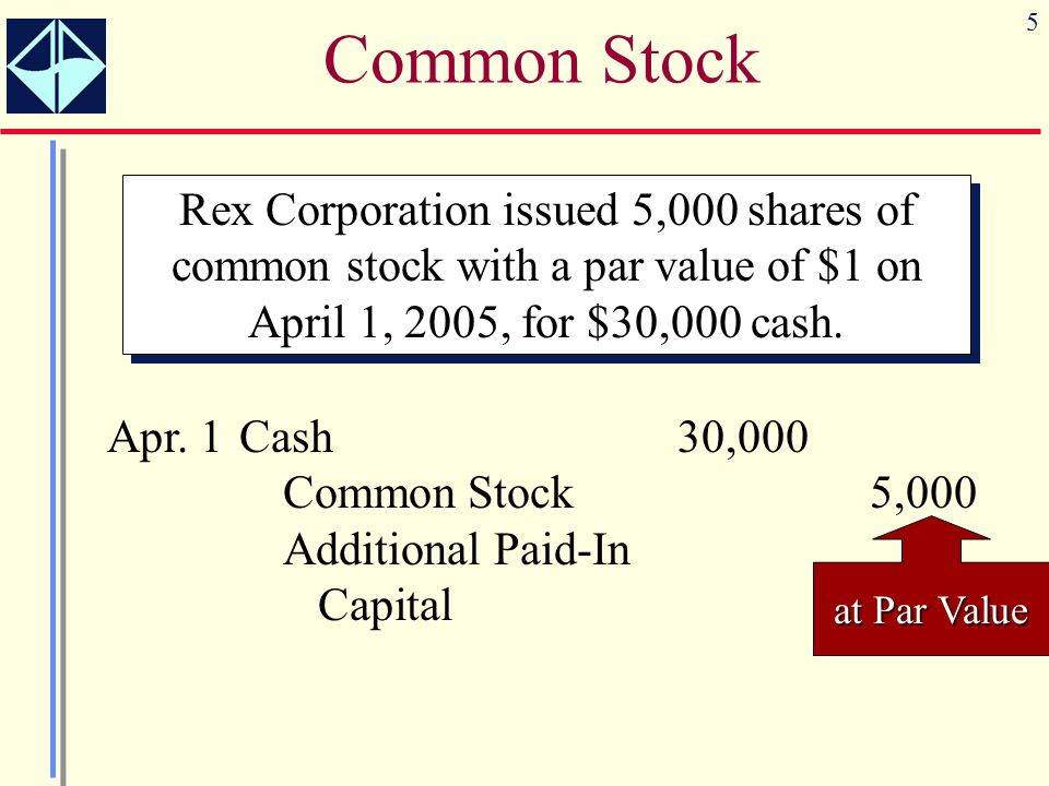 Common Stock Rex Corporation issued 5,000 shares of common stock with a par value of $1 on April 1, 2005, for $30,000 cash.