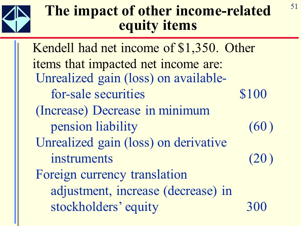 The impact of other income-related equity items
