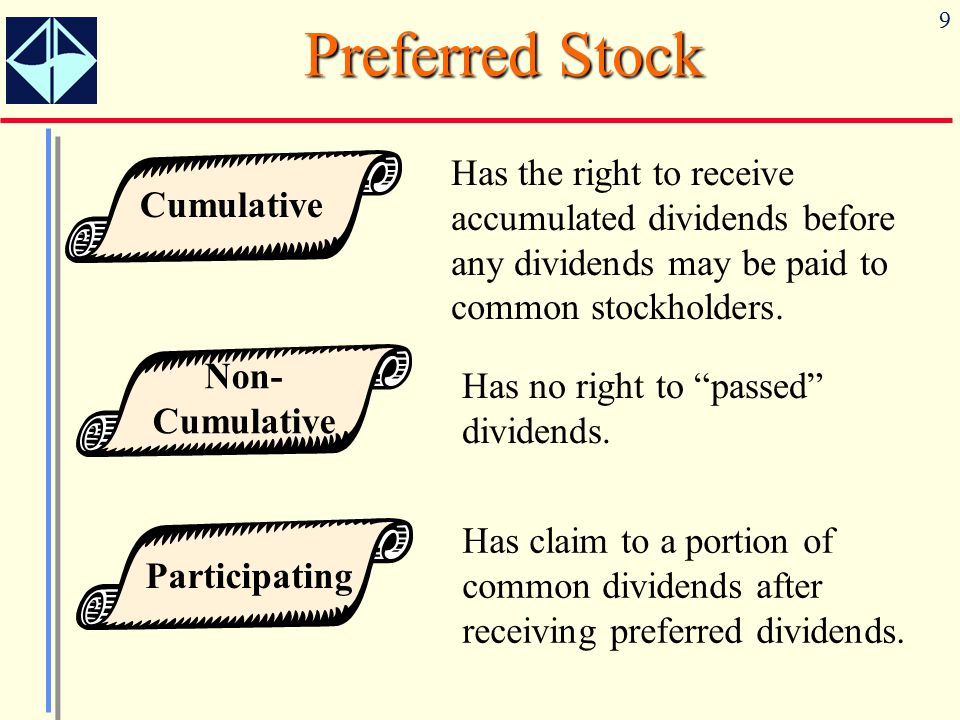 Preferred Stock Cumulative. Has the right to receive accumulated dividends before any dividends may be paid to common stockholders.
